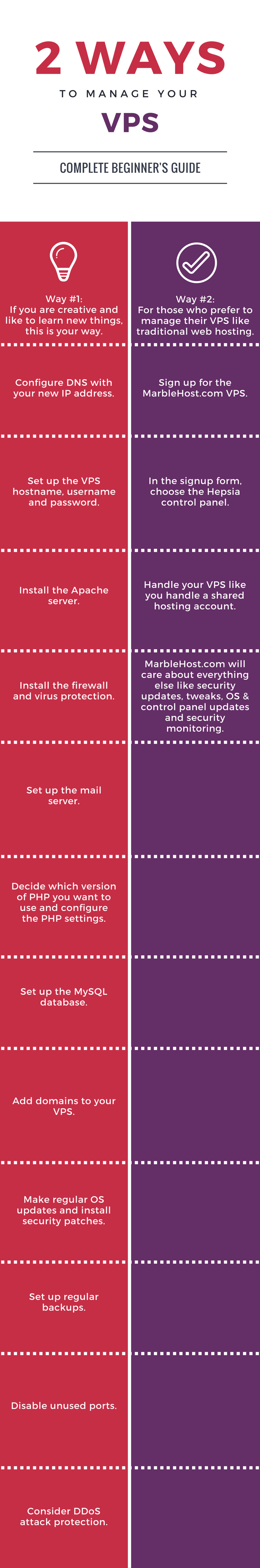 Infographic: 2 ways to manage your own VPS